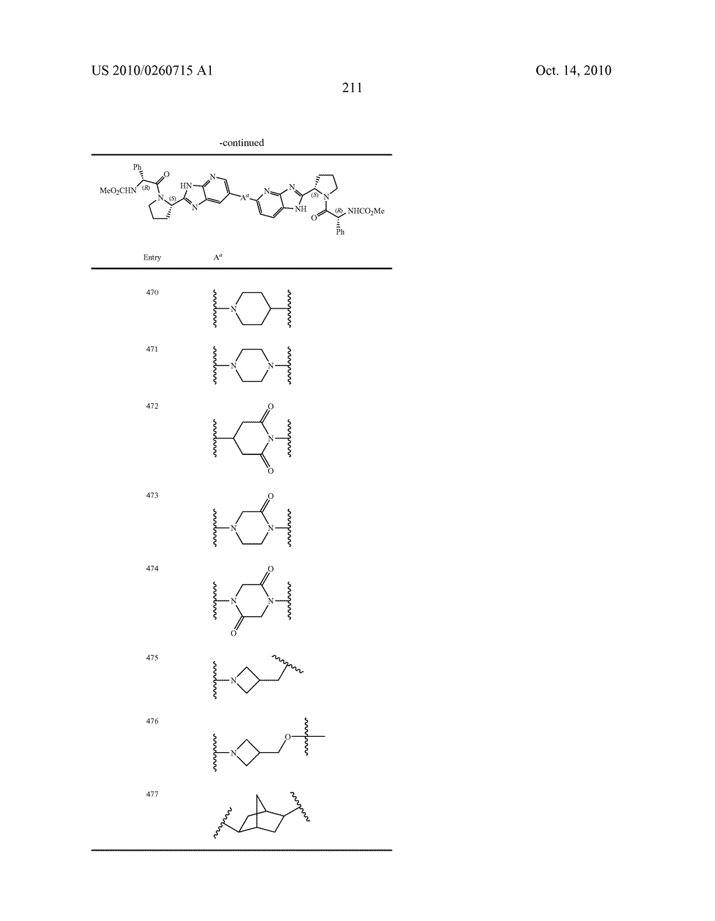 HEPATITIS C VIRUS INHIBITORS - diagram, schematic, and image 212