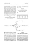 Recoverable polymer-bound homogeneous catalysts for catalytic chain transfer process diagram and image