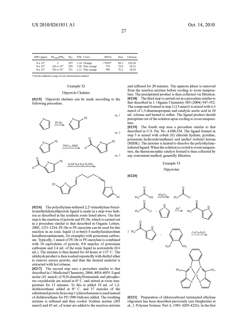 Recoverable polymer-bound homogeneous catalysts for catalytic chain transfer process - diagram, schematic, and image 28