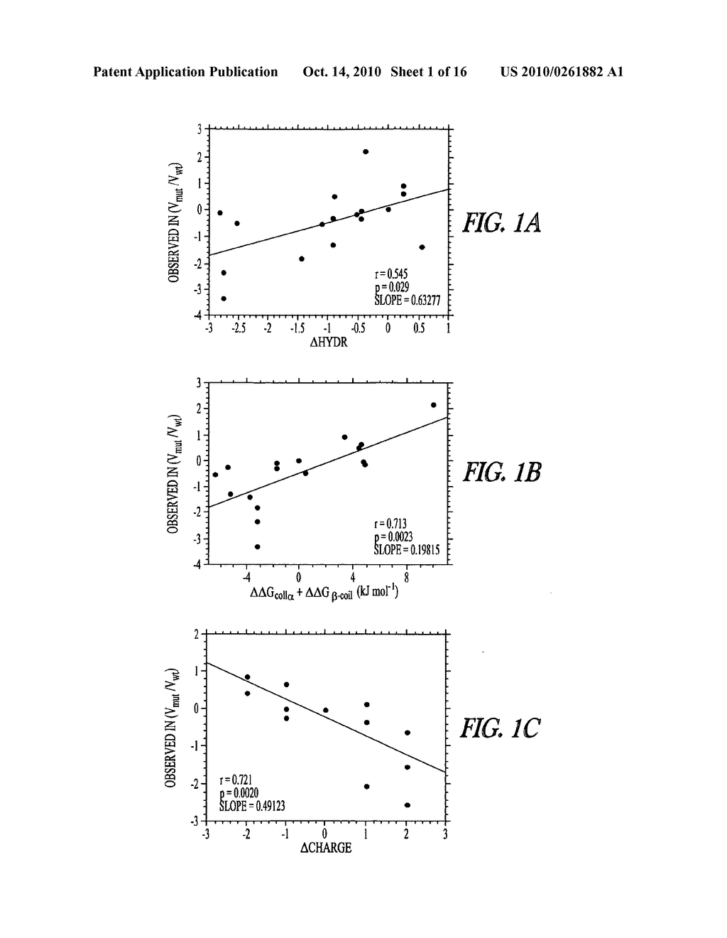 METHOD AND APPARATUS FOR ASSESSING POLYPEPTIDE AGGREGATION - diagram, schematic, and image 02