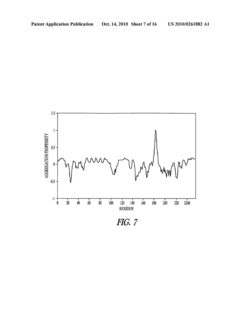 METHOD AND APPARATUS FOR ASSESSING POLYPEPTIDE AGGREGATION - diagram, schematic, and image 08