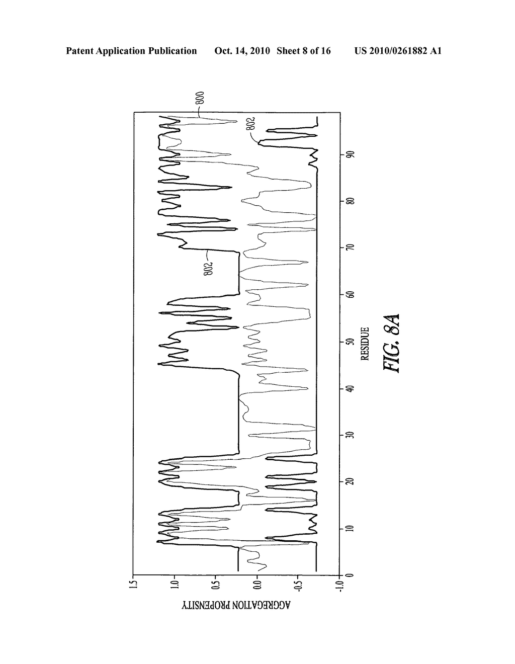 METHOD AND APPARATUS FOR ASSESSING POLYPEPTIDE AGGREGATION - diagram, schematic, and image 09
