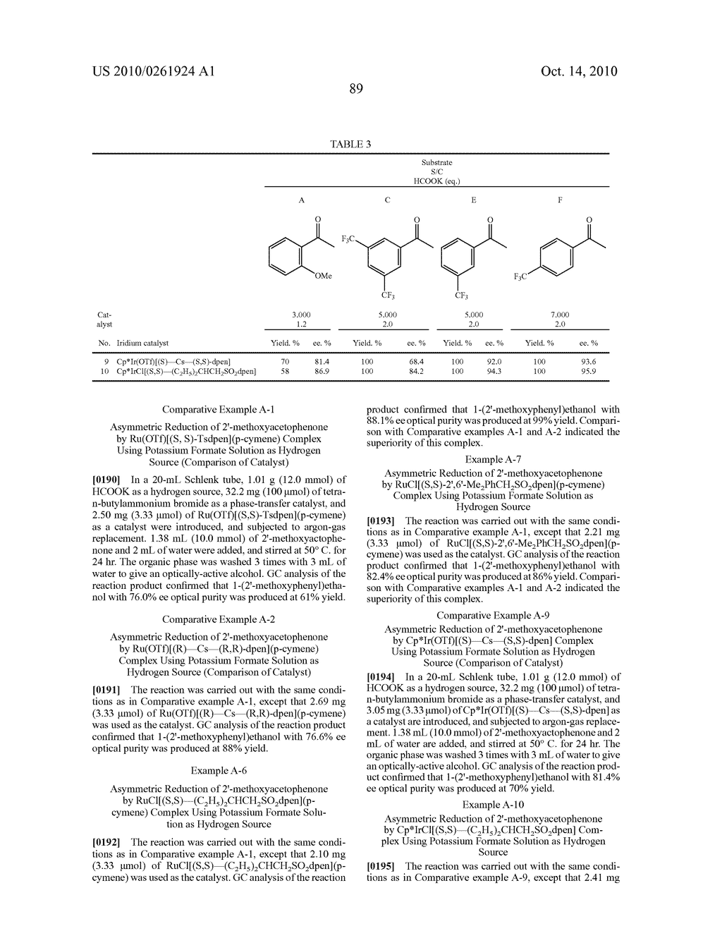 ASYMMETRIC CATALYST AND PROCESS FOR PREPARING OPTICALLY ACTIVE ALCOHOLS USING THE SAME - diagram, schematic, and image 90