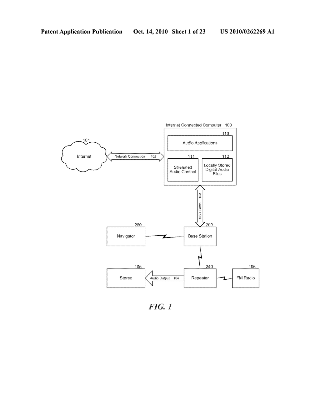 STRUCTURE AND METHOD FOR SELECTING, CONTROLLING AND SENDING INTERNET-BASED OR LOCAL DIGITAL AUDIO TO AN AM/FM RADIO OR ANALOG AMPLIFIER - diagram, schematic, and image 02