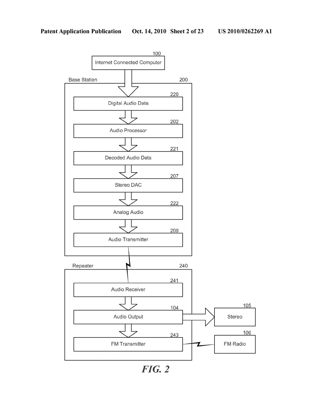STRUCTURE AND METHOD FOR SELECTING, CONTROLLING AND SENDING INTERNET-BASED OR LOCAL DIGITAL AUDIO TO AN AM/FM RADIO OR ANALOG AMPLIFIER - diagram, schematic, and image 03