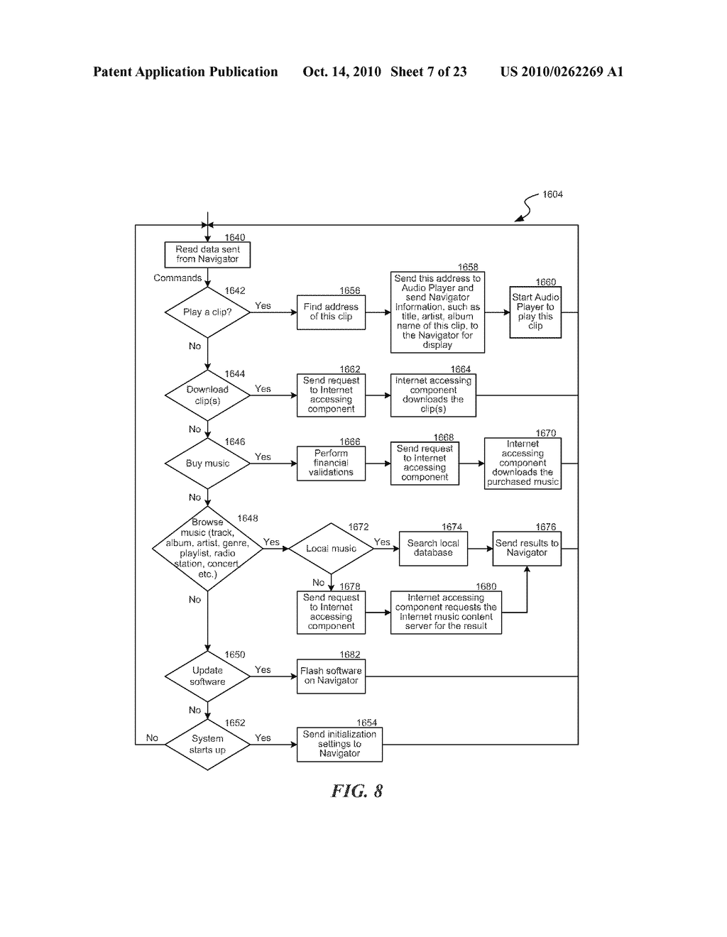 STRUCTURE AND METHOD FOR SELECTING, CONTROLLING AND SENDING INTERNET-BASED OR LOCAL DIGITAL AUDIO TO AN AM/FM RADIO OR ANALOG AMPLIFIER - diagram, schematic, and image 08