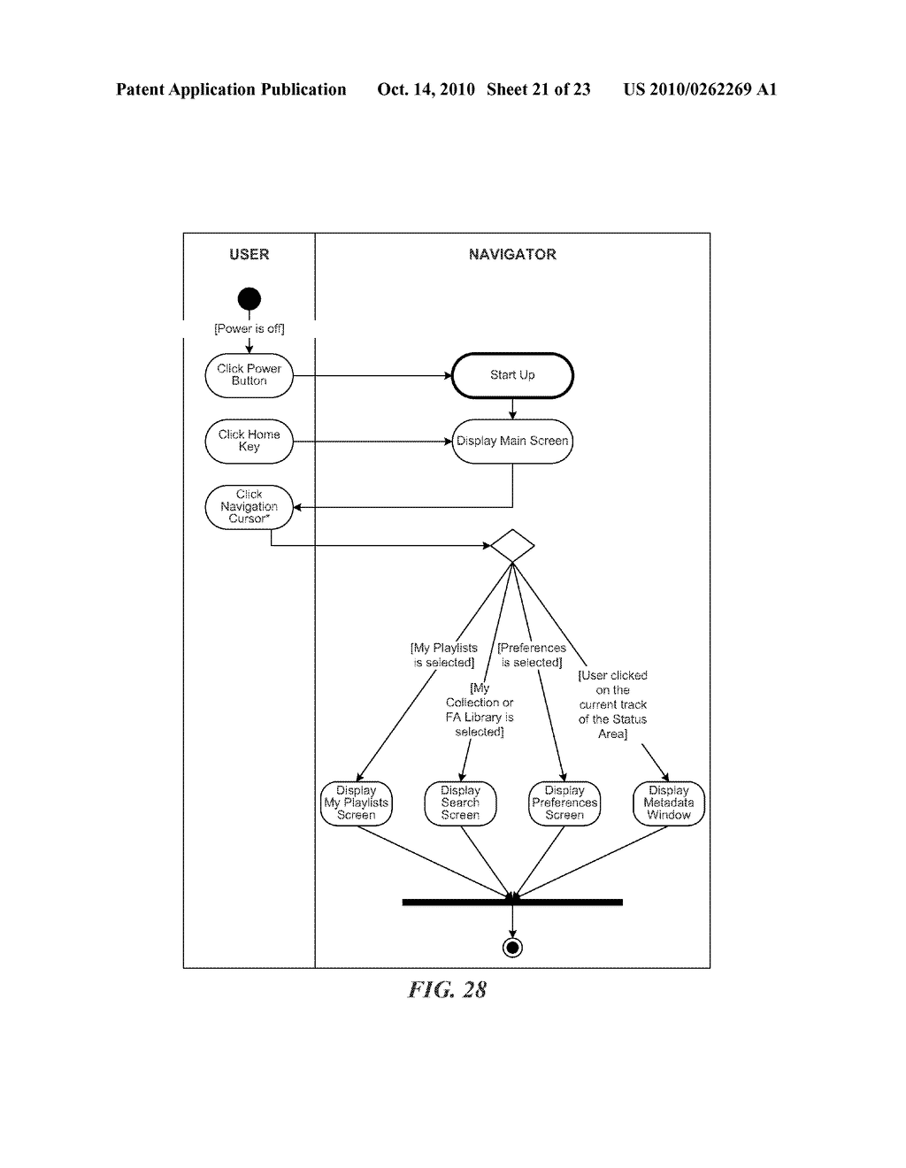 STRUCTURE AND METHOD FOR SELECTING, CONTROLLING AND SENDING INTERNET-BASED OR LOCAL DIGITAL AUDIO TO AN AM/FM RADIO OR ANALOG AMPLIFIER - diagram, schematic, and image 22