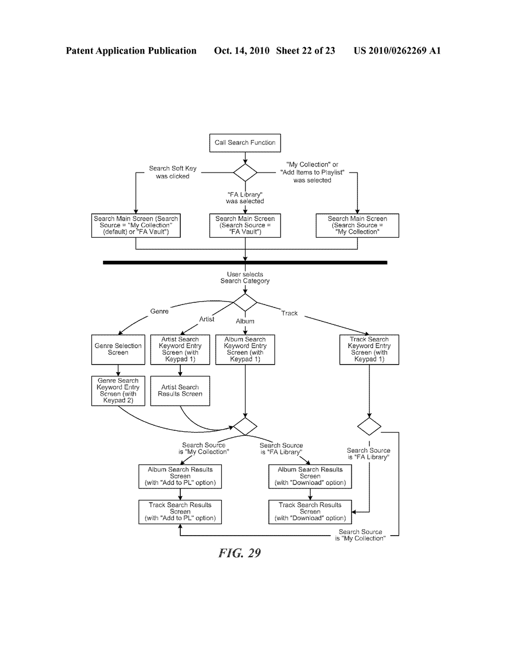 STRUCTURE AND METHOD FOR SELECTING, CONTROLLING AND SENDING INTERNET-BASED OR LOCAL DIGITAL AUDIO TO AN AM/FM RADIO OR ANALOG AMPLIFIER - diagram, schematic, and image 23