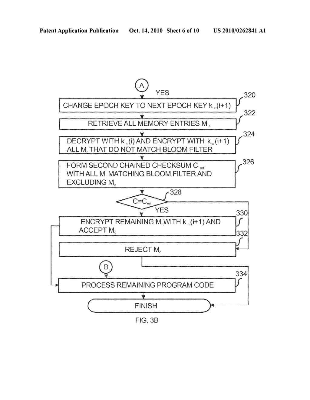 METHOD FOR SECURE PROGRAM CODE EXECUTION IN AN ELECTRONIC DEVICE - diagram, schematic, and image 07