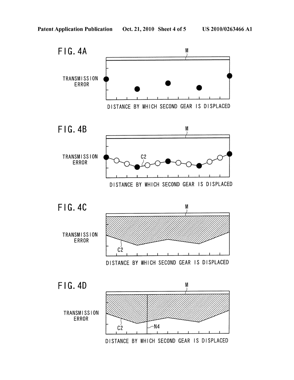 METHOD FOR ADJUSTING MESHING POSITION OF HYPOID GEAR - diagram, schematic, and image 05