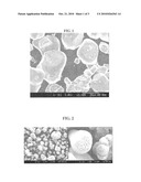 ELECTRODE ACTIVE MATERIAL POWDER WITH SIZE DEPENDENT COMPOSITION AND METHOD TO PREPARE THE SAME diagram and image