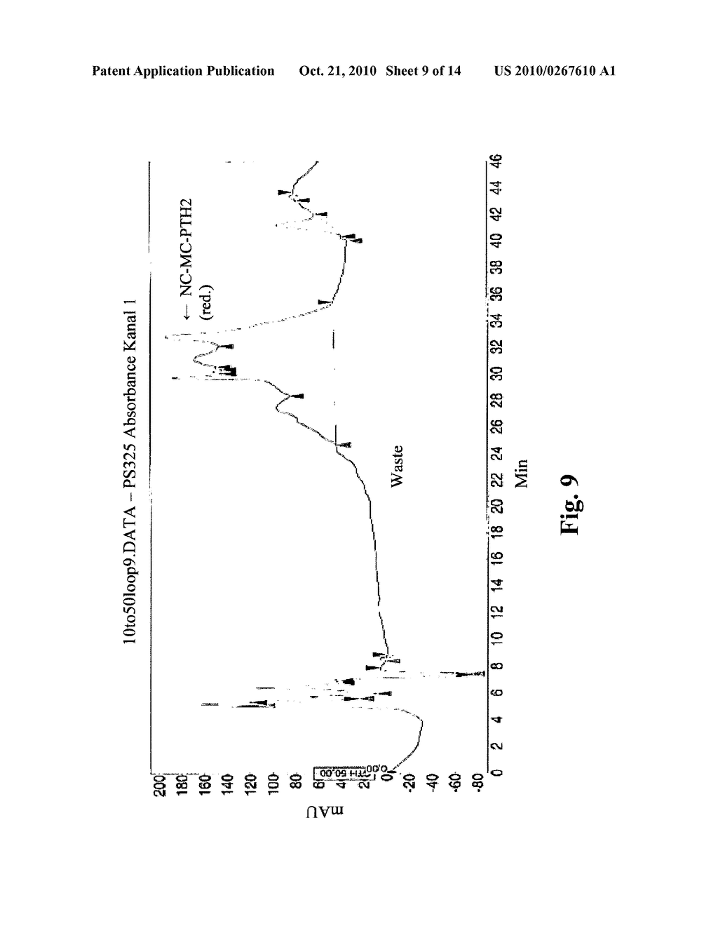 Polypeptide comprising a knottin protein moiety - diagram, schematic, and image 10
