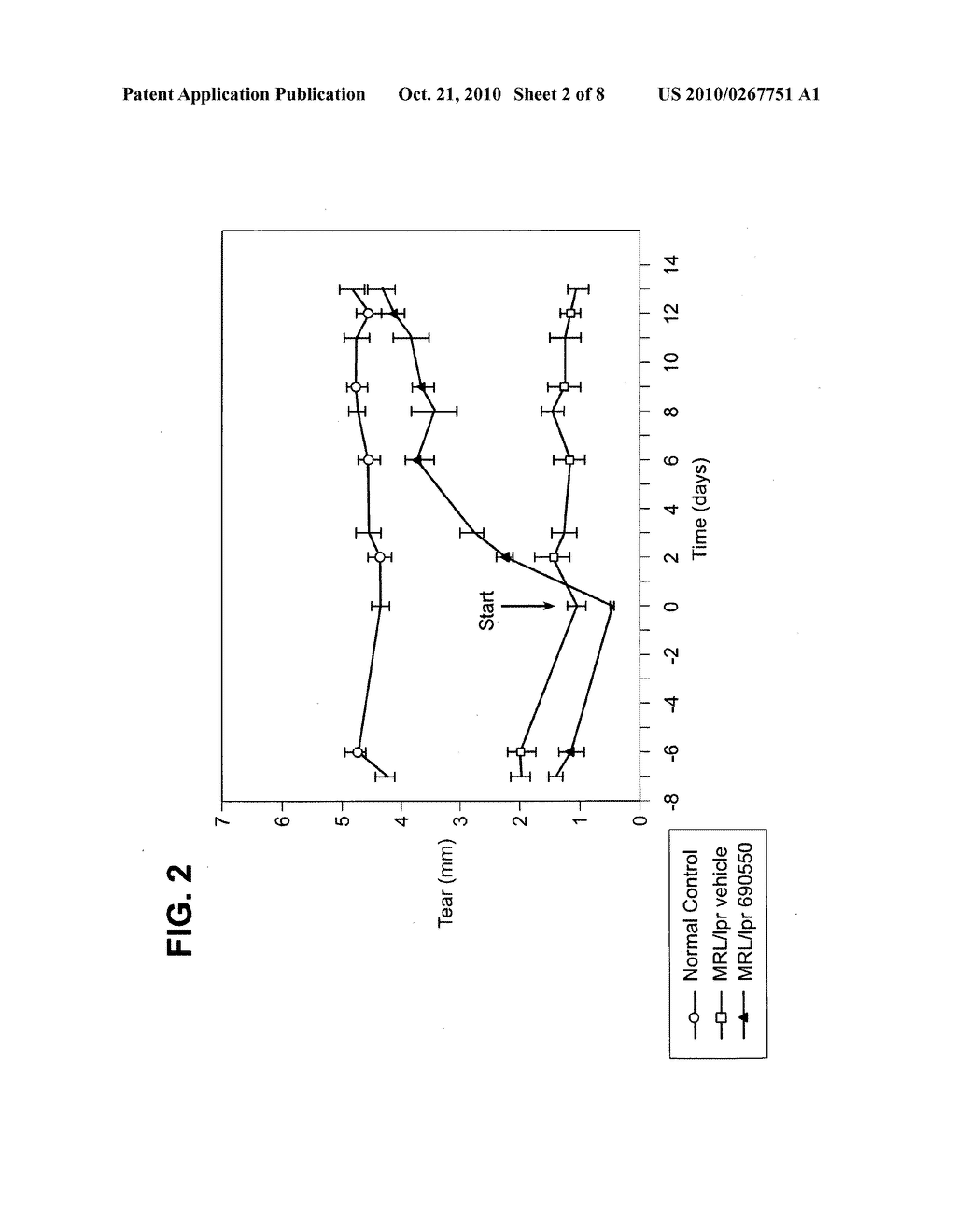 PHARMACEUTICAL COMPOSITIONS AND METHODS OF TREATING DRY EYE DISORDERS - diagram, schematic, and image 03