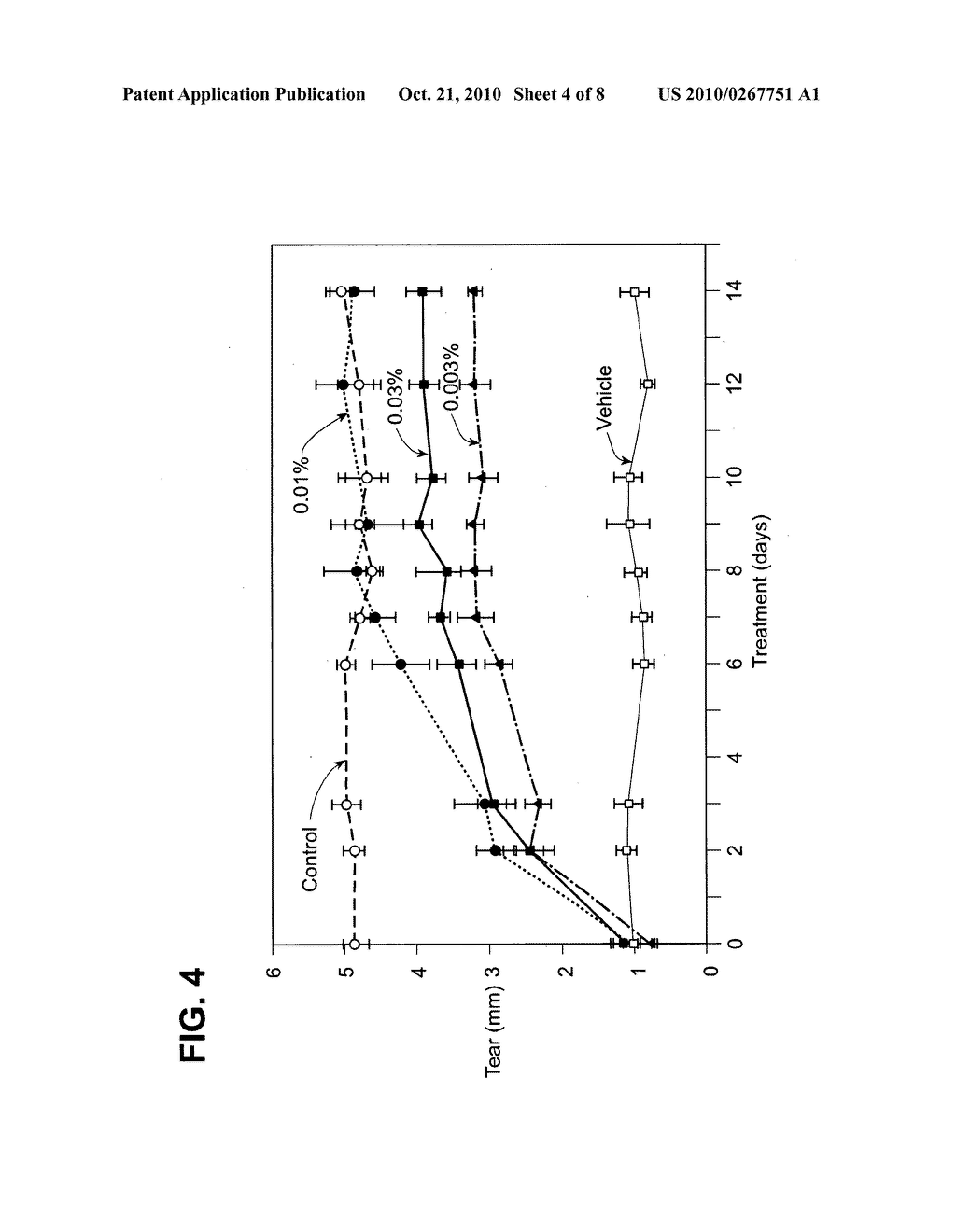 PHARMACEUTICAL COMPOSITIONS AND METHODS OF TREATING DRY EYE DISORDERS - diagram, schematic, and image 05