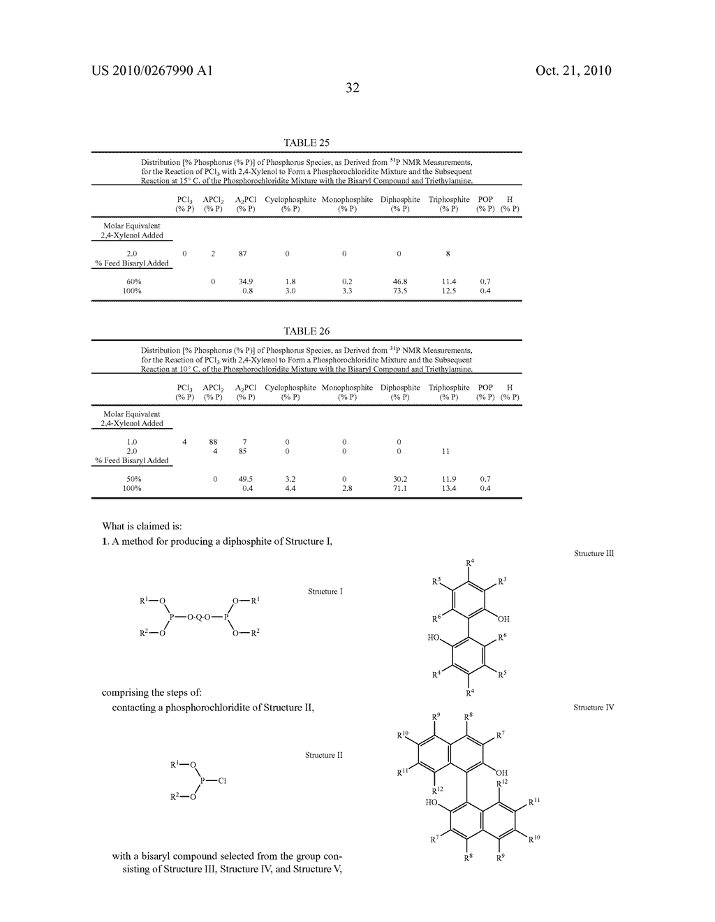 HIGHLY SELECTIVE PROCESS FOR PRODUCING ORGANODIPHOSPHITES - diagram, schematic, and image 33