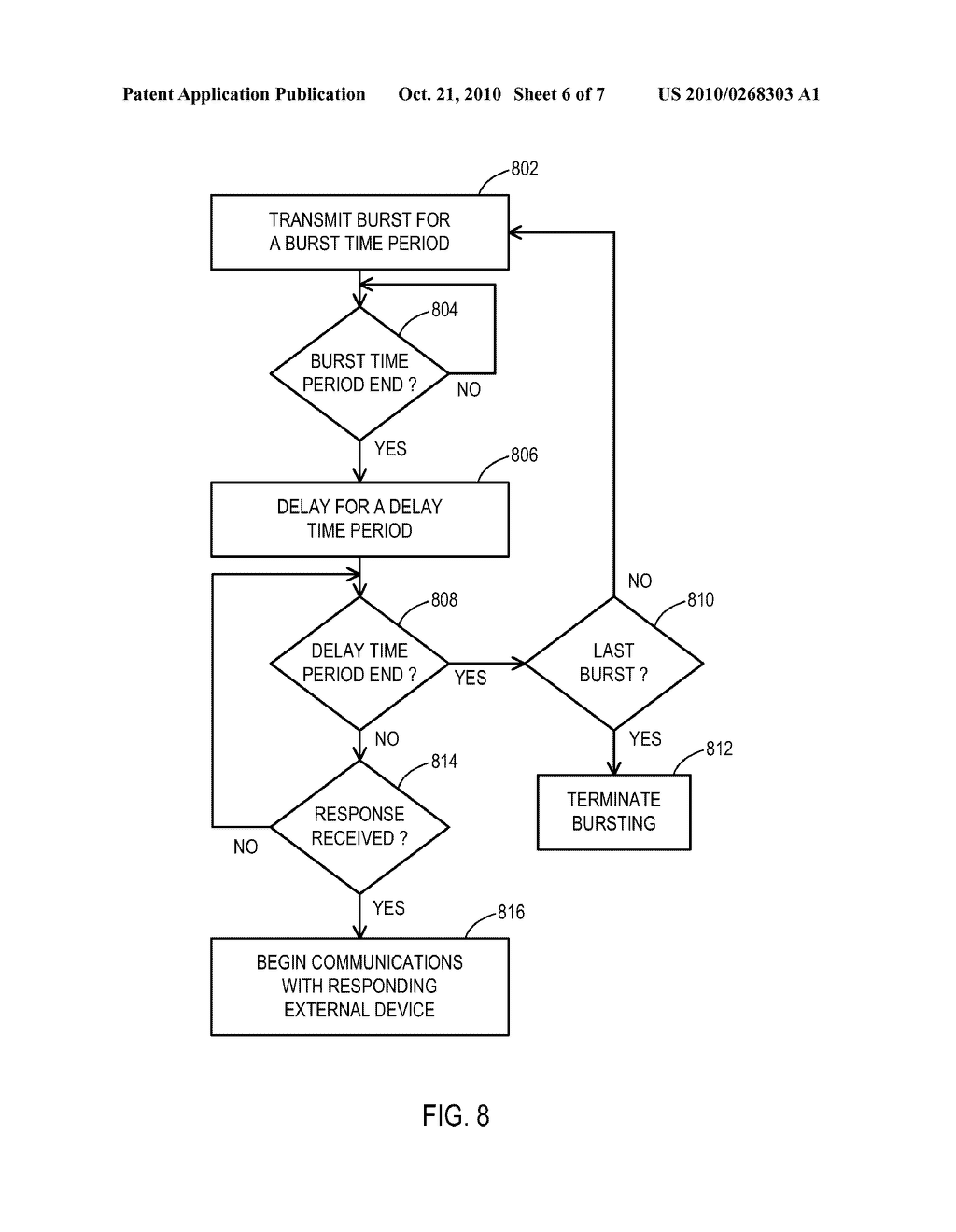 ESTABLISHING A COMMUNICATION SESSION BETWEEN AN IMPLANTABLE MEDICAL DEVICE AND AN EXTERNAL DEVICE USING A BURST PERIOD AND A SNIFF INTERVAL - diagram, schematic, and image 07