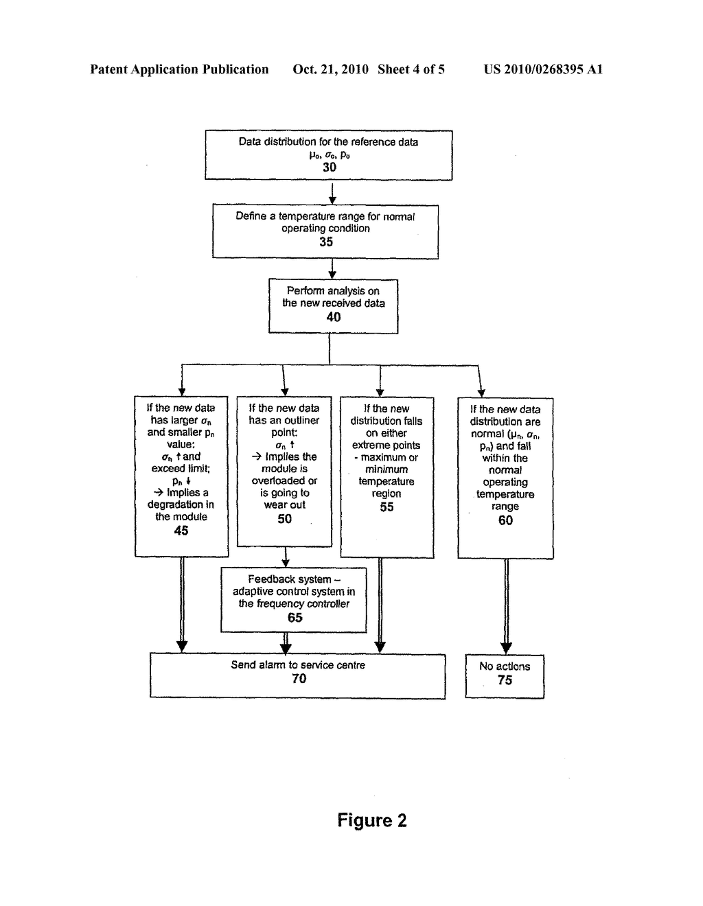 SYSTEM AND METHOD FOR DETECTING PERFORMANCE - diagram, schematic, and image 05