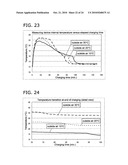 ENVIRONMENT TEMPERATURE MEASURING METHOD, LIQUID SAMPLE MEASURING METHOD, AND MEASURING DEVICE diagram and image
