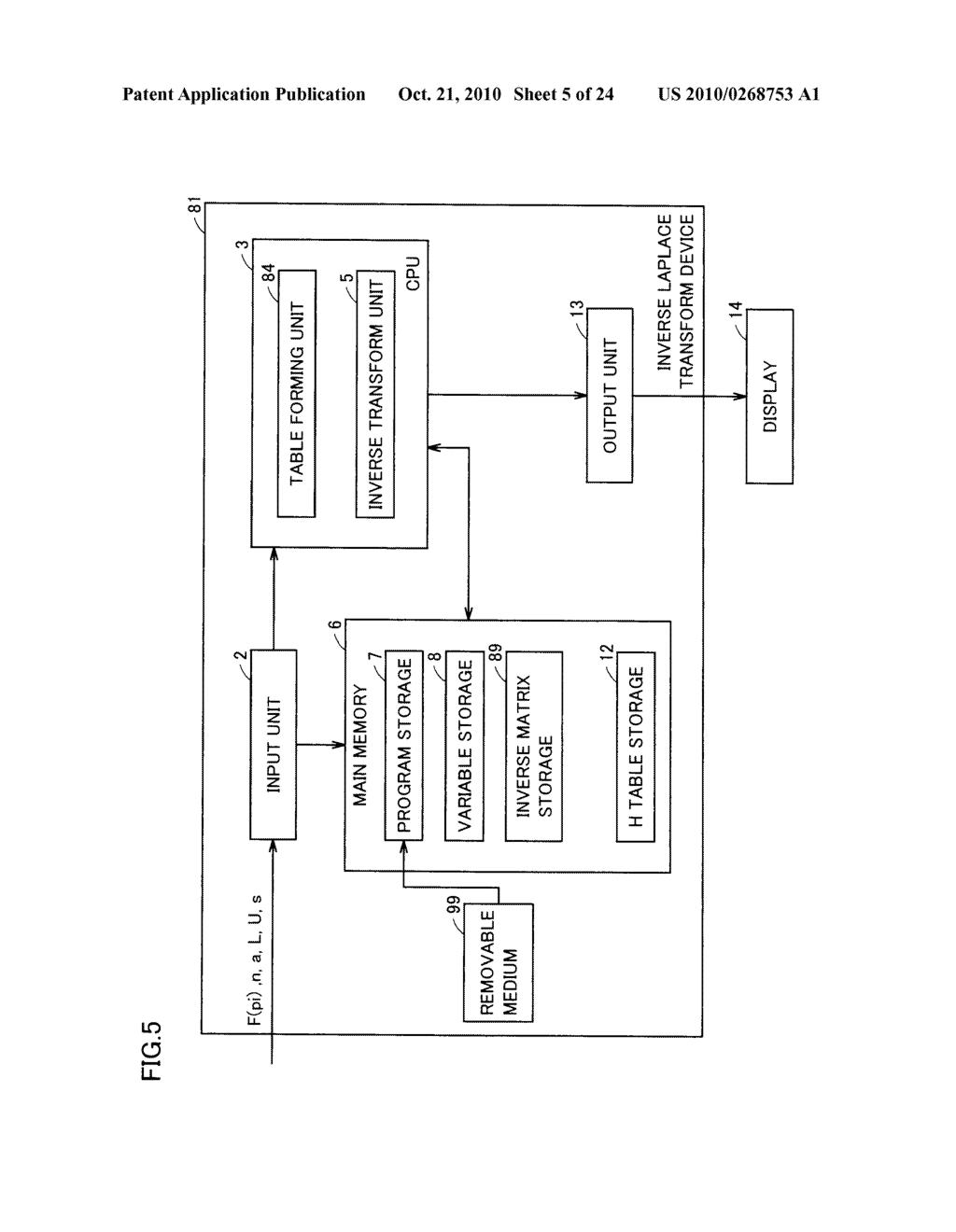 inverse laplace transform table pdf