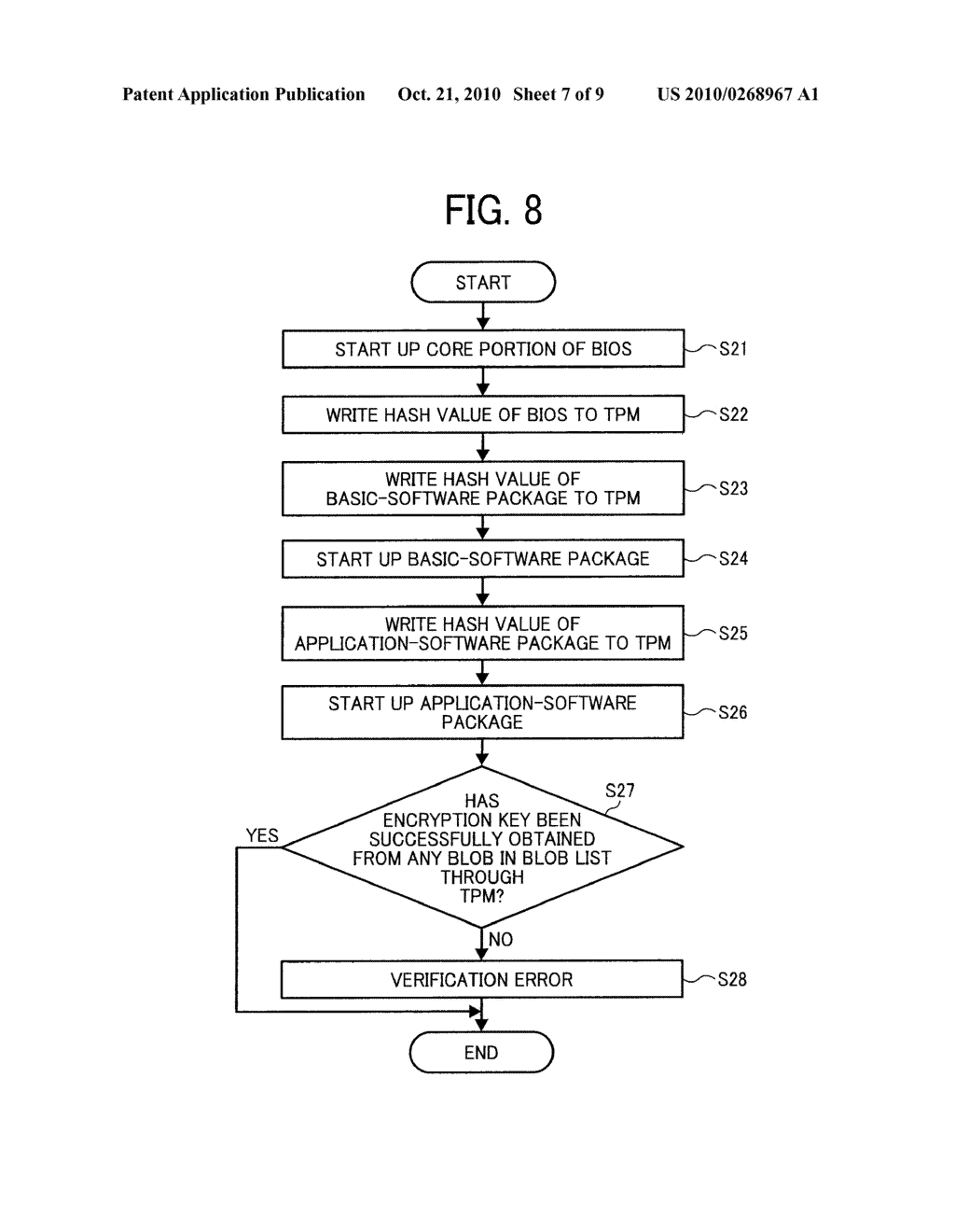 INFORMATION PROCESSING APPARATUS, AND METHOD AND COMPUTER PROGRAM PRODUCT FOR VERIFICATION - diagram, schematic, and image 08