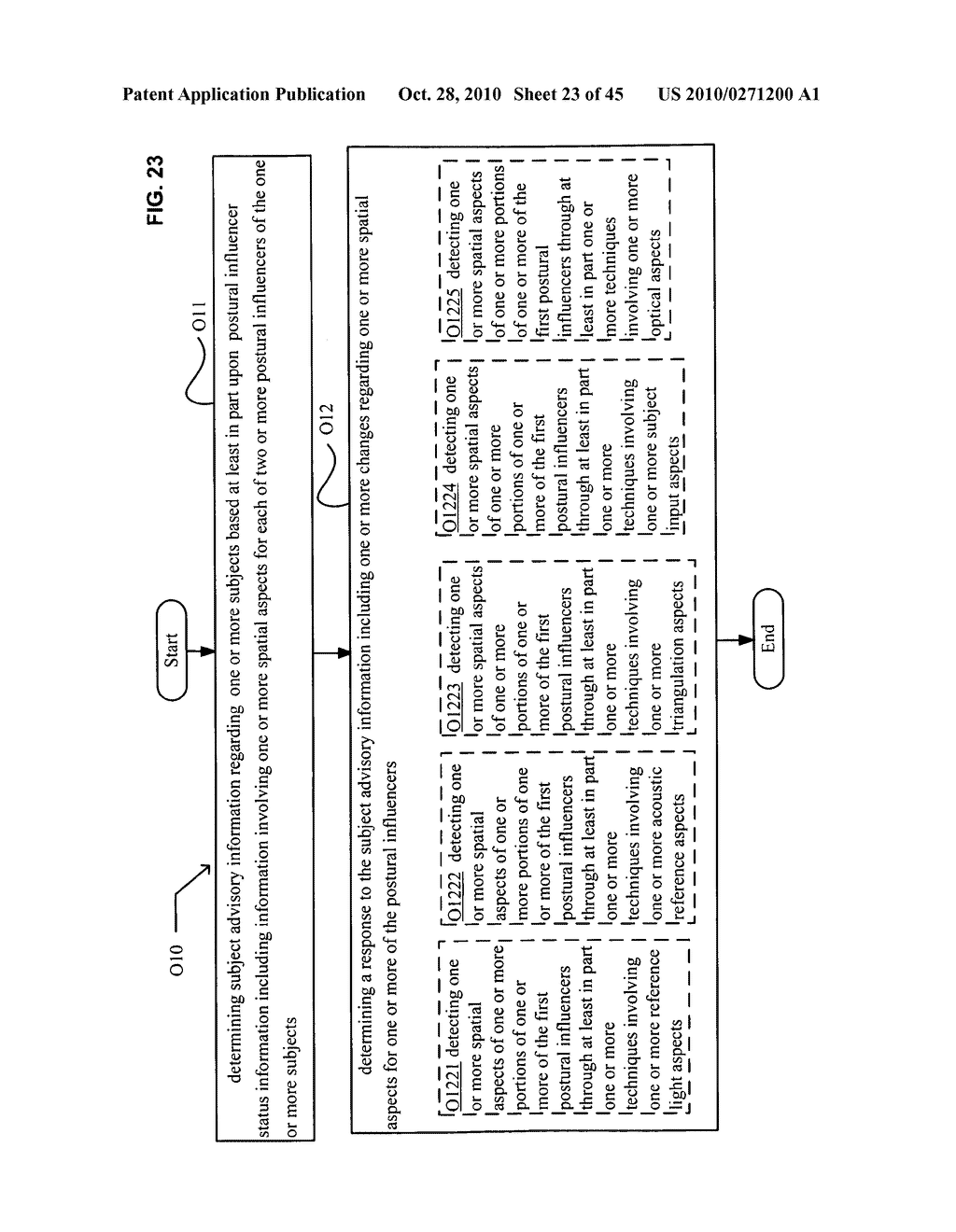 Postural information system and method including determining response to subject advisory information - diagram, schematic, and image 24