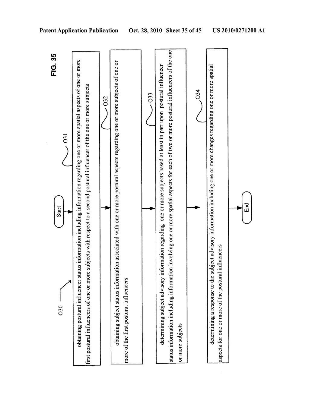 Postural information system and method including determining response to subject advisory information - diagram, schematic, and image 36