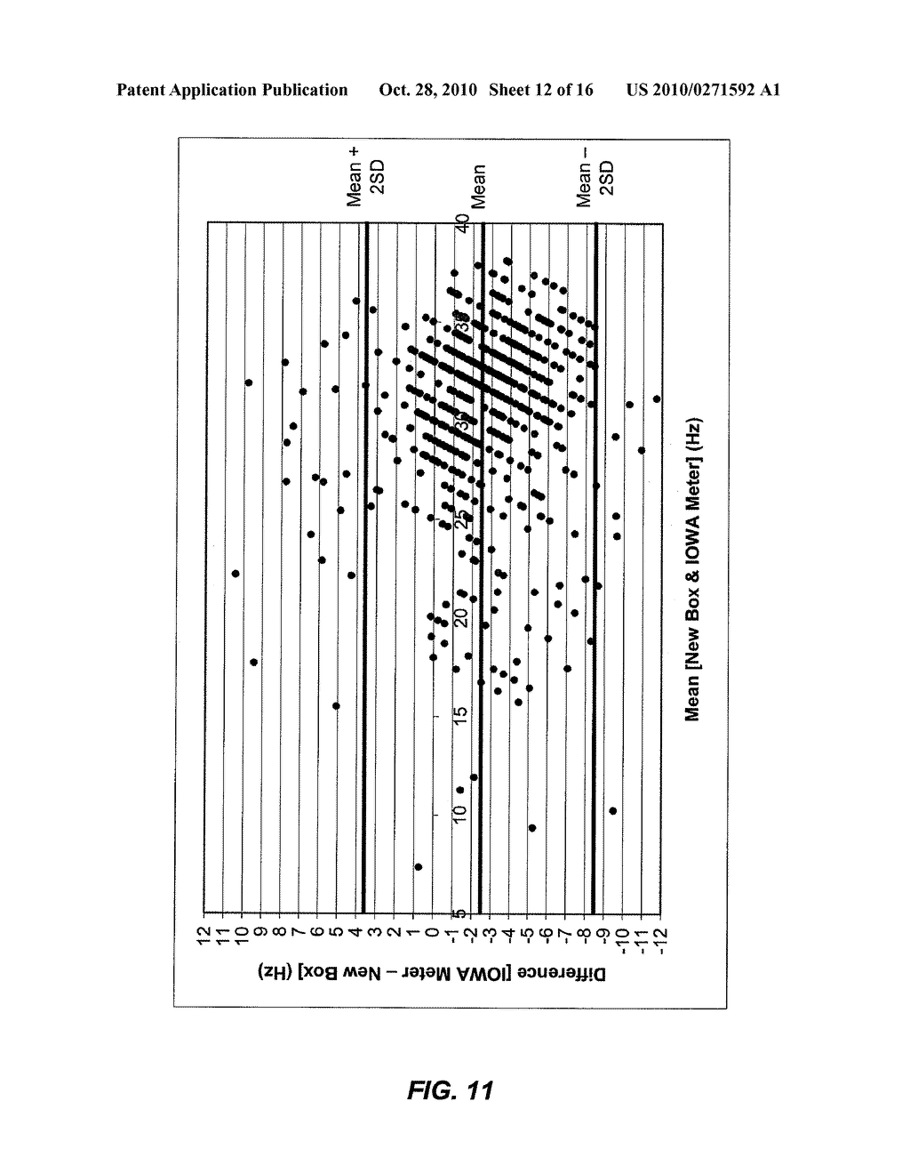APPARATUS FOR MEASURING CRITICAL FLICKER FUSION FREQUENCY AND METHODS OF USING SAME - diagram, schematic, and image 13
