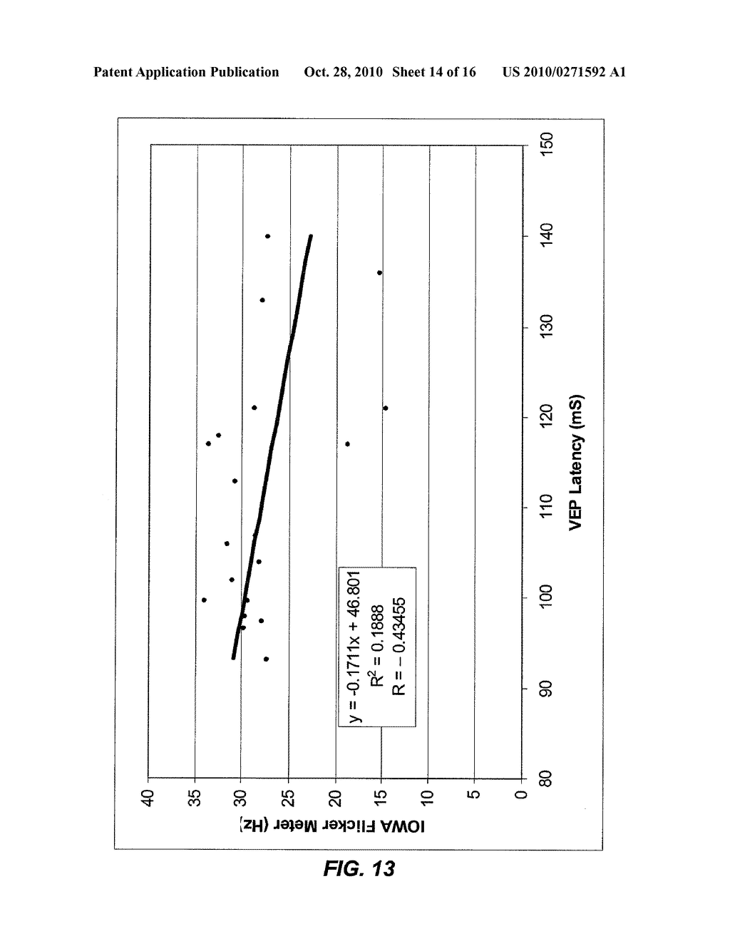 APPARATUS FOR MEASURING CRITICAL FLICKER FUSION FREQUENCY AND METHODS OF USING SAME - diagram, schematic, and image 15