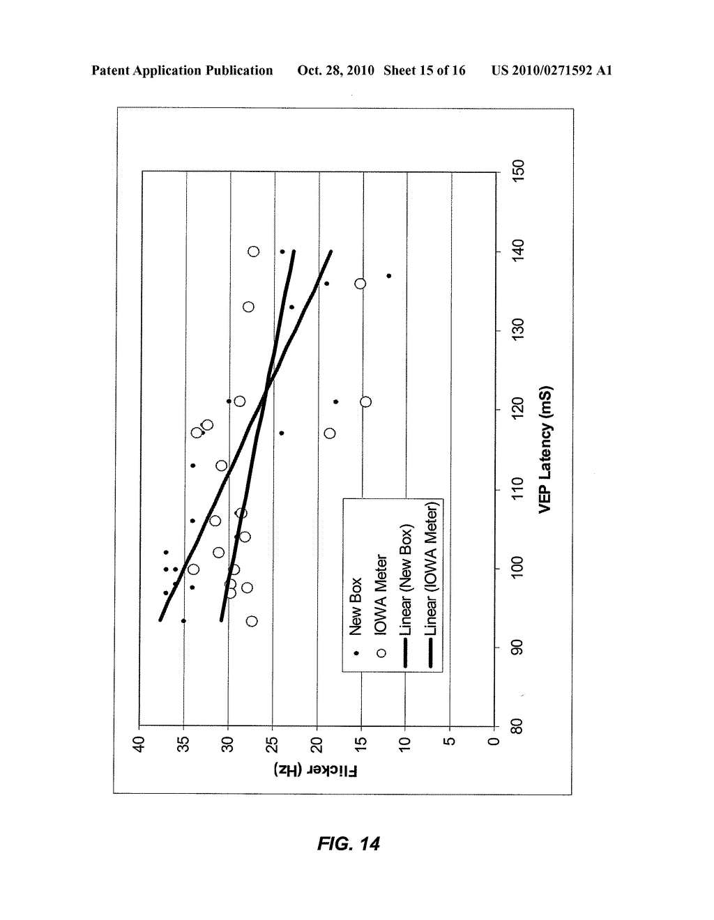 APPARATUS FOR MEASURING CRITICAL FLICKER FUSION FREQUENCY AND METHODS OF USING SAME - diagram, schematic, and image 16