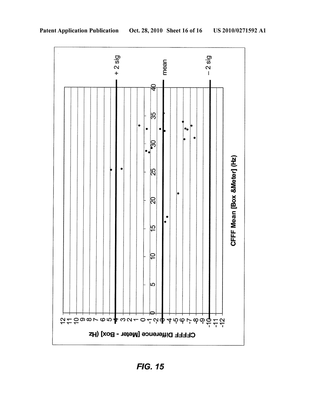 APPARATUS FOR MEASURING CRITICAL FLICKER FUSION FREQUENCY AND METHODS OF USING SAME - diagram, schematic, and image 17