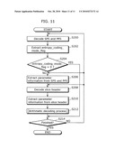 IMAGE ENCODING APPARATUS AND IMAGE DECODING APPARATUS diagram and image