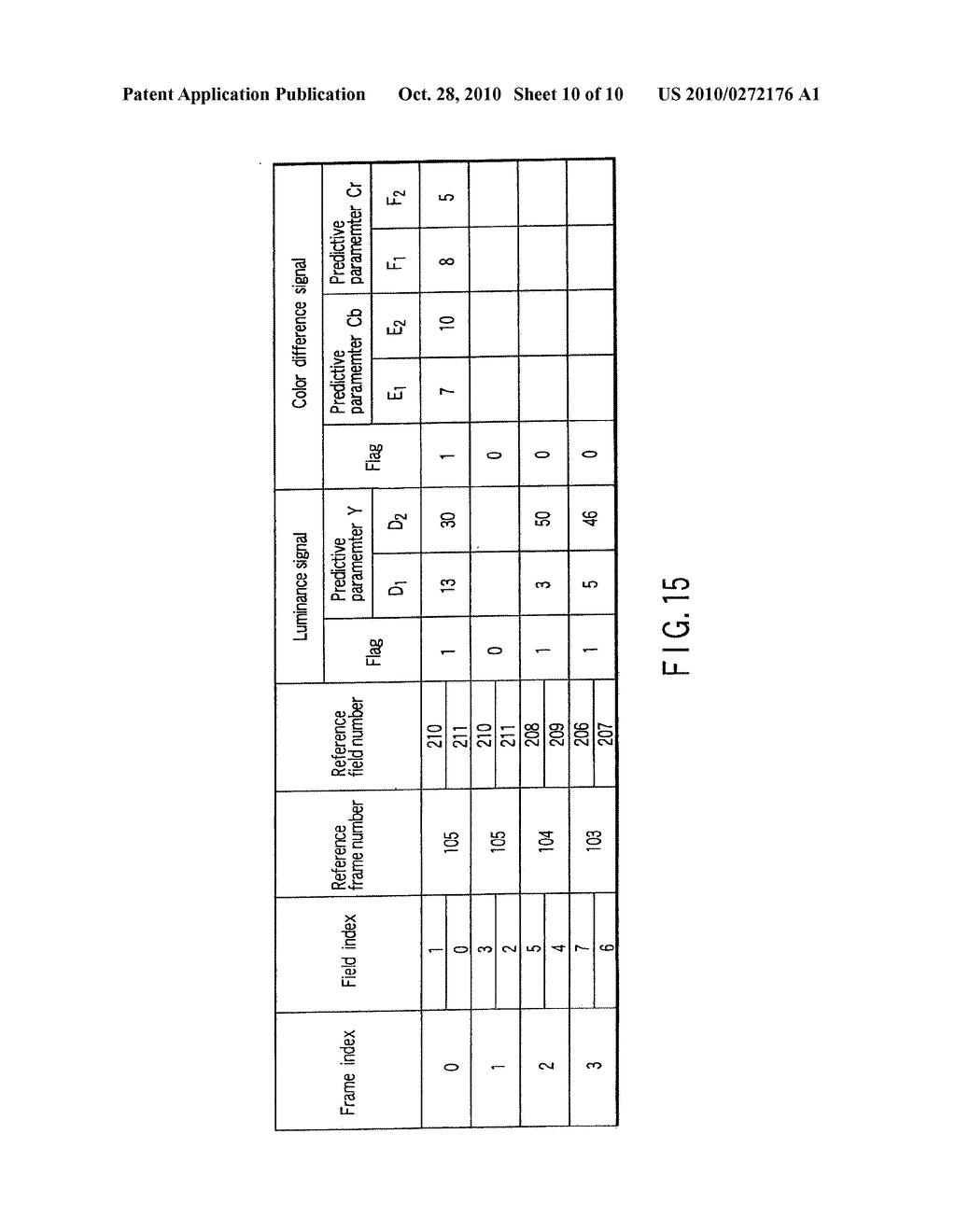 VIDEO ENCODING/ DECODING METHOD AND APPARATUS FOR MOTION COMPENSATION PREDICTION - diagram, schematic, and image 11