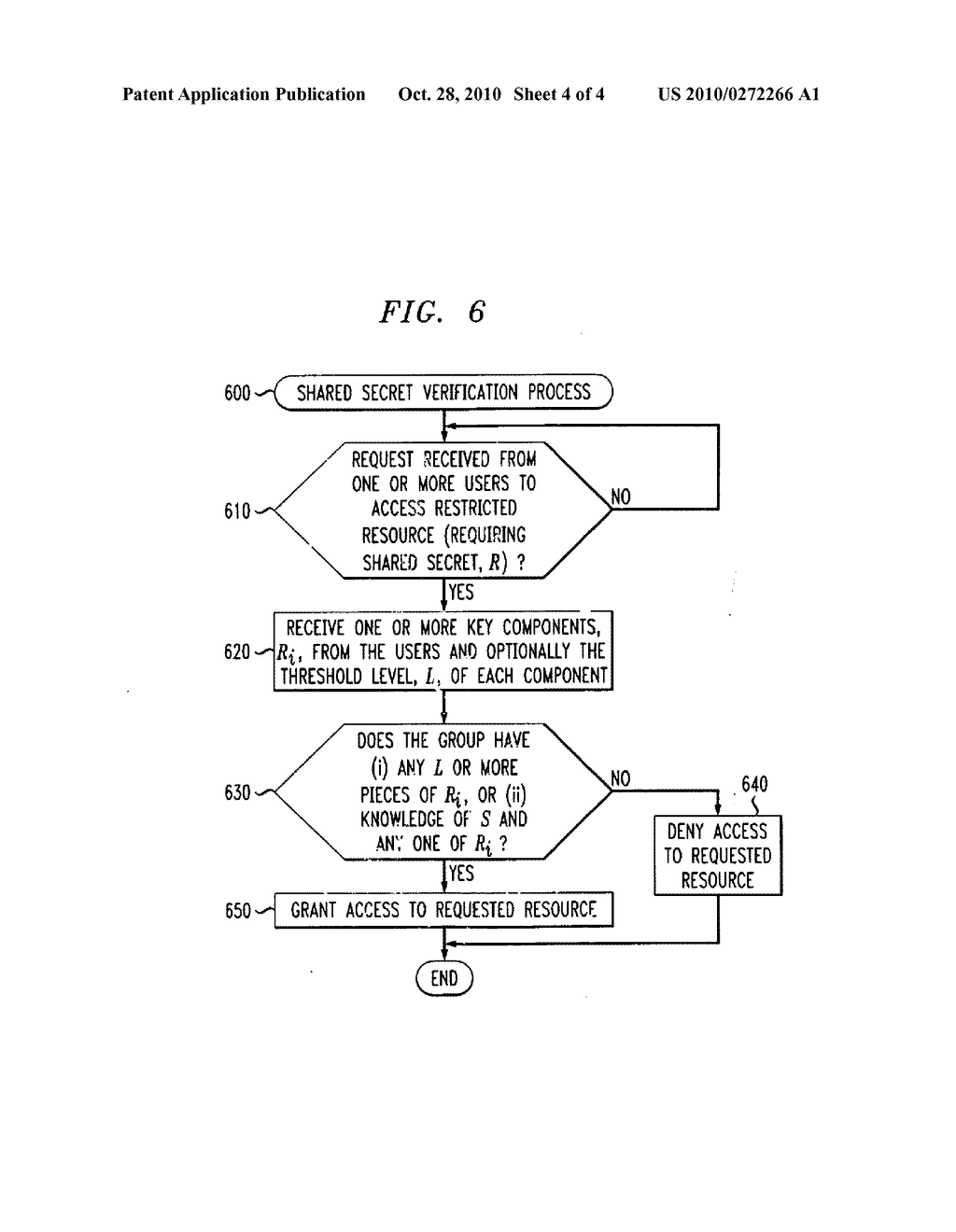 Method for secure key management using multi-threshold secret sharing - diagram, schematic, and image 05