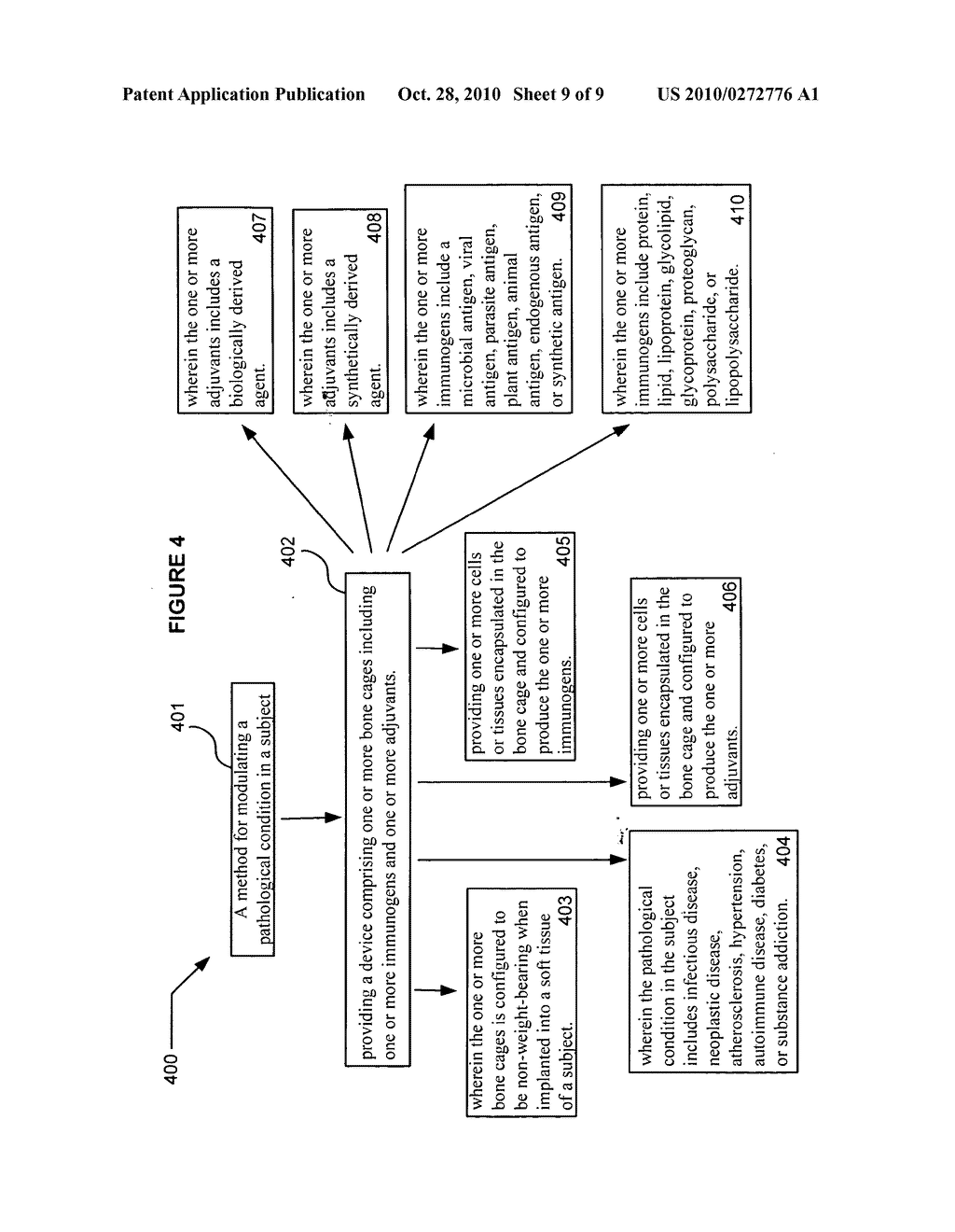 Device including bone cage and method for treatment of disease in a subject - diagram, schematic, and image 10