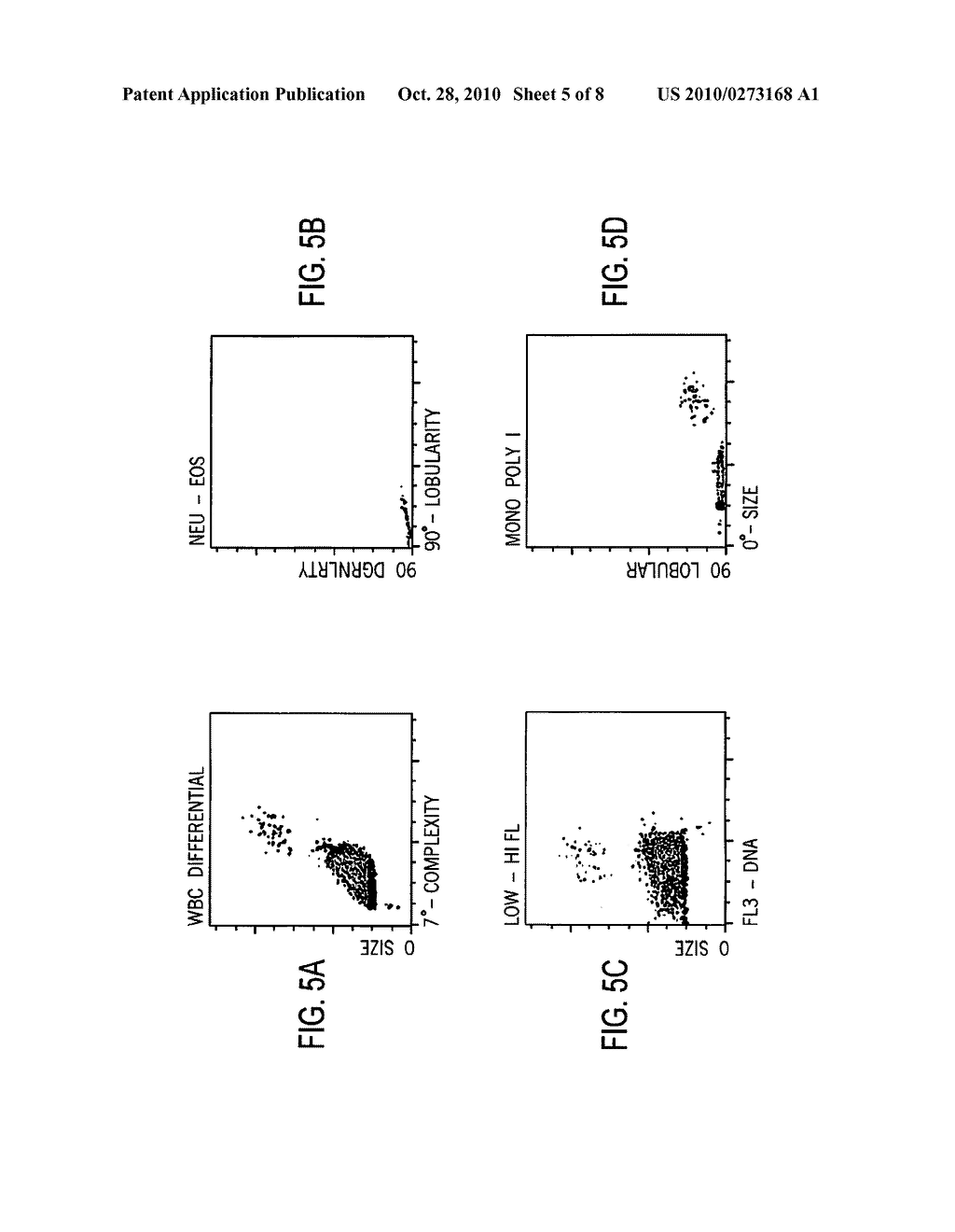 Method For Discriminating Red Blood Cells From White By Diagram Using Forward Scattering A Laser In An Automated Hematology Analyzer