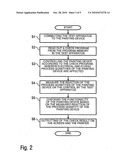 TEST METHOD AND TEST APPARATUS FOR CHECKING THE FUNCTION OF A PAINTING DEVICE diagram and image