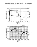 THICKNESS-INDEPENDENT COMPUTATION OF HORIZONTAL AND VERTICAL PERMEABILITY diagram and image