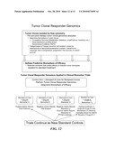 NOVEL CLINICAL TRIAL METHODS TO IMPROVE DRUG DEVELOPMENT FOR DISEASE THERAPY AND PREVENTION diagram and image