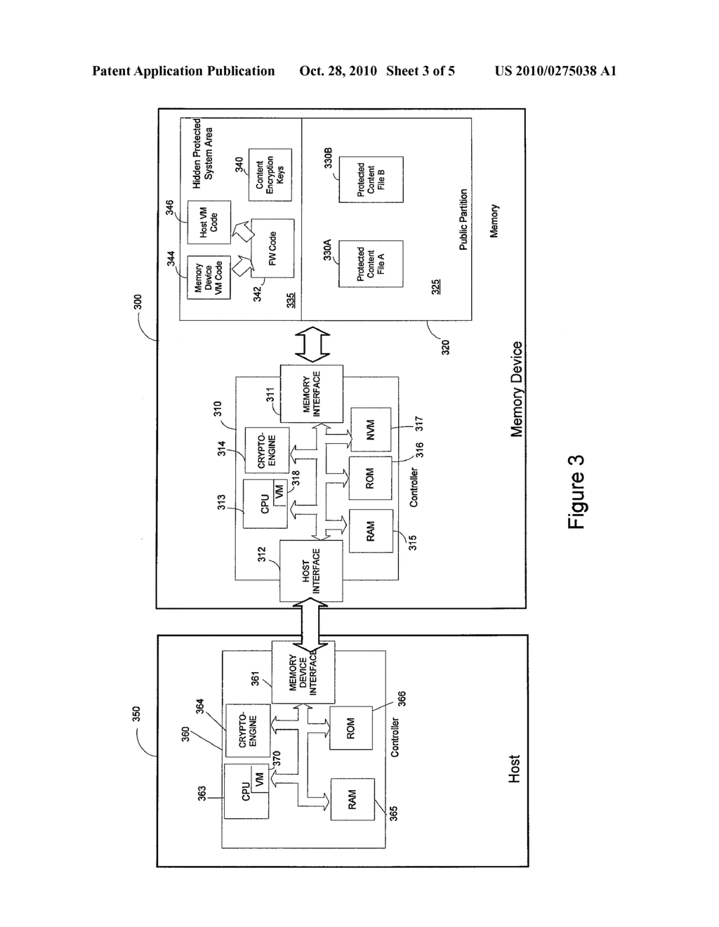 Memory Device and Method for Adaptive Protection of Content - diagram, schematic, and image 04