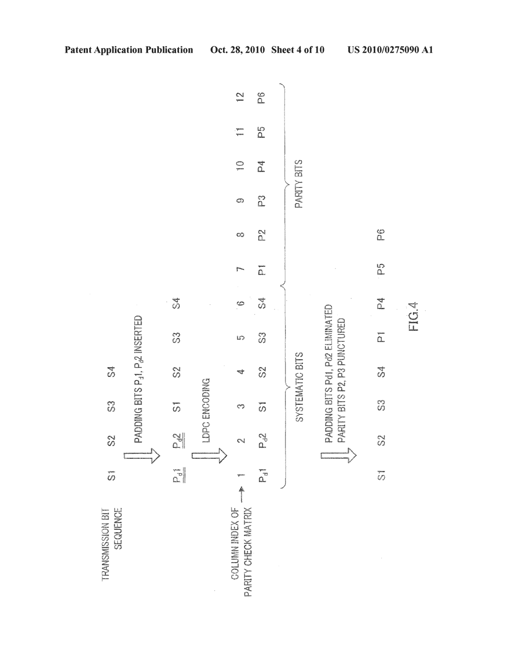 RADIO COMMUNICATION APPARATUS AND PUNCTURING METHOD - diagram, schematic, and image 05