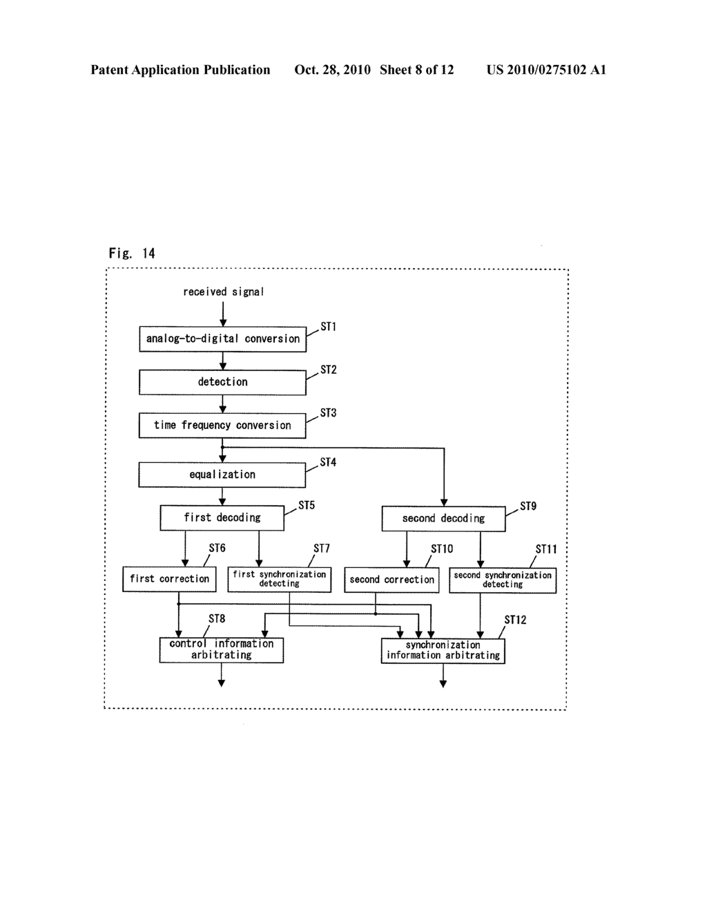SIGNAL DEMODULATING DEVICE, SIGNAL DEMODULATING METHOD, SEMICONDUCTOR INTEGRATED CIRCUIT, AND RECEIVING APPARATUS - diagram, schematic, and image 09