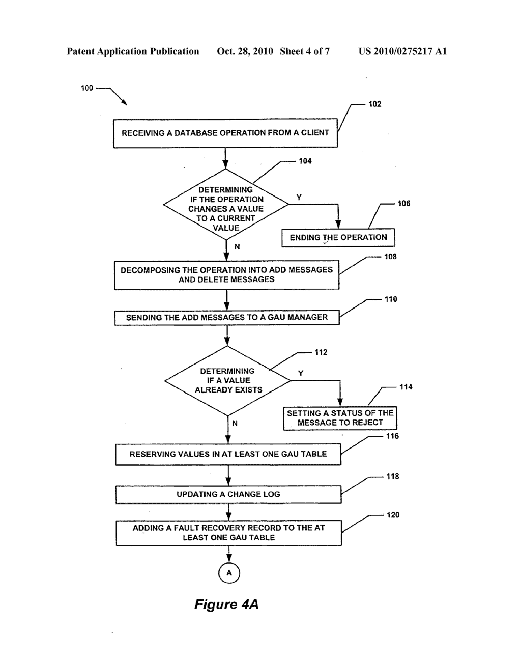GLOBAL ATTRIBUTE UNIQUENESS (GAU) USING AN ORDERED MESSAGE SERVICE (OMS) - diagram, schematic, and image 05