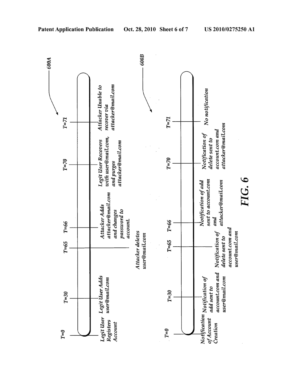 ACCOUNT RECOVERY VIA AGING OF ACCOUNT DATA POINTS - diagram, schematic, and image 07