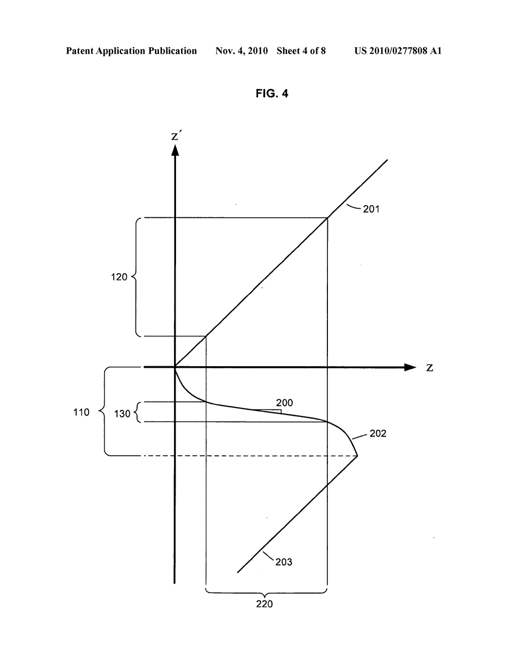 Emitting and negatively-refractive focusing apparatus, methods, and systems - diagram, schematic, and image 05