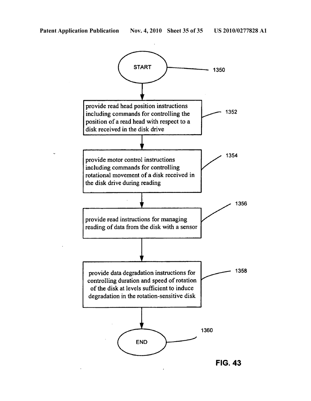 Method and system for fluid mediated disk activation and deactivation - diagram, schematic, and image 36