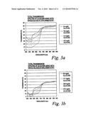 METHOD FOR DETERMINING THE CONCENTRATION OF AN ANALYTE IN A FLUID diagram and image