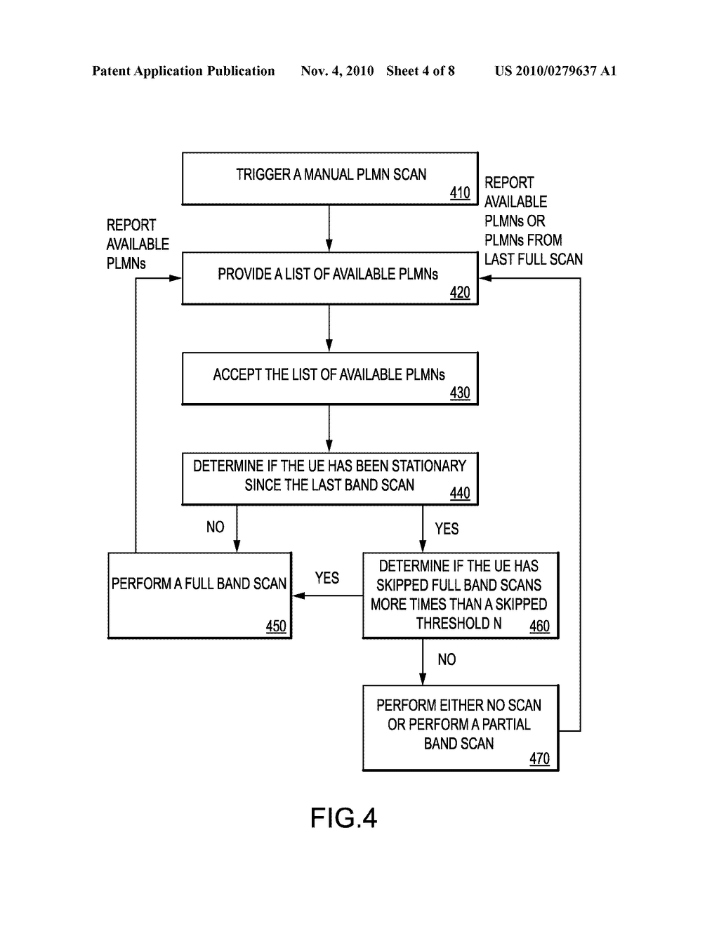 Apparatus and Method for Using Motion Sensor Data to Select Full Band Scans - diagram, schematic, and image 05