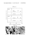 PREPARATION METHOD FOR ANION-EXCHANGEABLE, LAYERED DOUBLE HYDROXIDES diagram and image