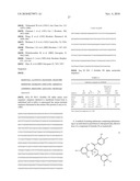 ANTIFOLATE COMPOUNDS FOR THE TREATMENT OF MELANOMA diagram and image