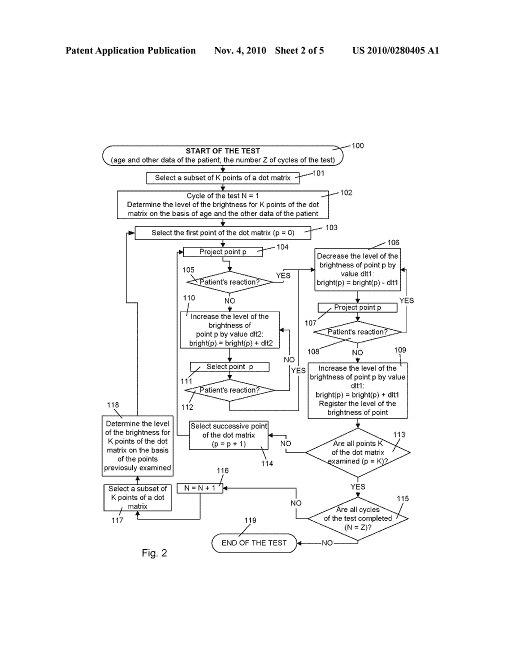 Method For Testing Visual Field - diagram, schematic, and image 03